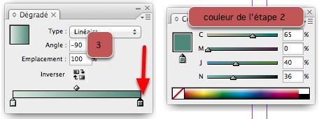 Exercice de mise en pages d'une annonce en InDesign